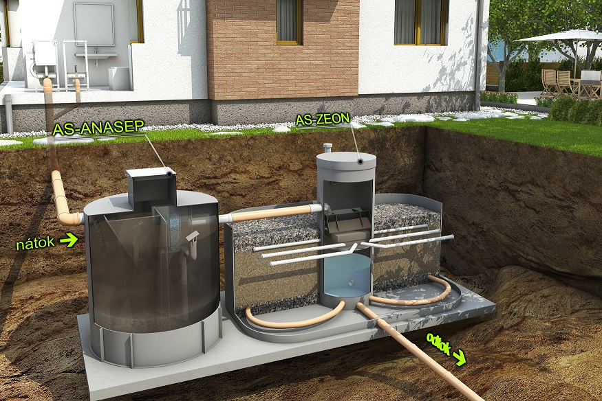 WWTP consisting of two sections – anaerobic separator and vertical biofilter